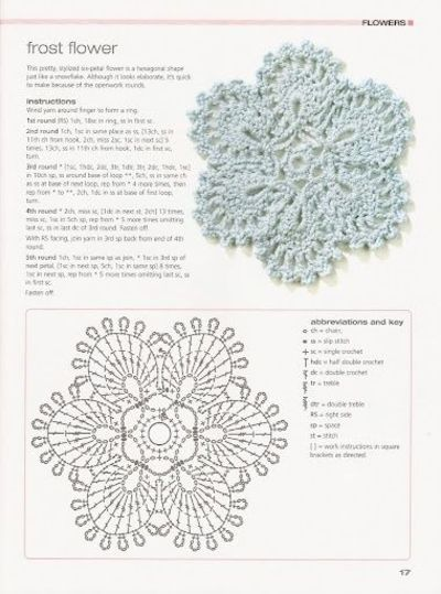 Crochet Flowers With Diagram 17 Crochet Ideas And Tips Juxtapost