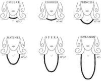 the length of necklace
