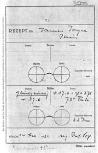 James Joyce's eyeglass prescription, 1932