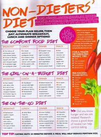 non diet diet?? - Click image to find more Food & Drink Pinterest pins