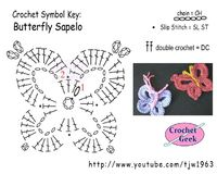 This is a simple crochet butterfly that can be made with yarn or thread and different size crochet hooks. You can use a wire chenille stem or strands of yarn to create the body. It is a quick and easy crochet project. You could glue on a magnet to make bu...