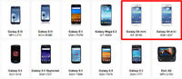 Galaxy S4 Mini Has Appeared On Samsung Site - It`s Real!
